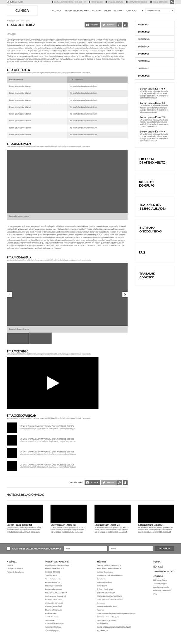 Portal Institucional e Sites das Clínicas